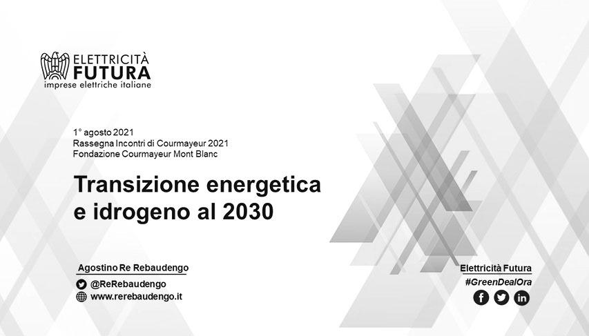 Transizione Energetica E Idrogeno Al 2030